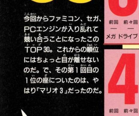 ファミ通No65 66,19891206,20ランキング02