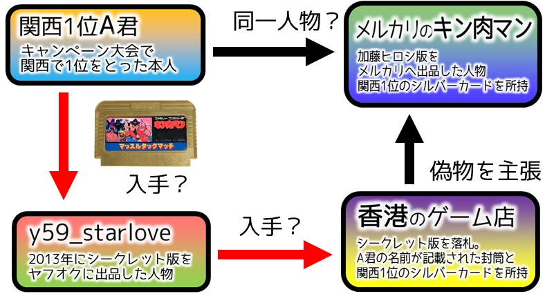 kinninkumango-rudokatouhirosi008.jpg