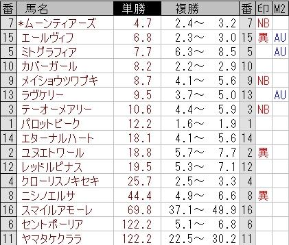 函館07R