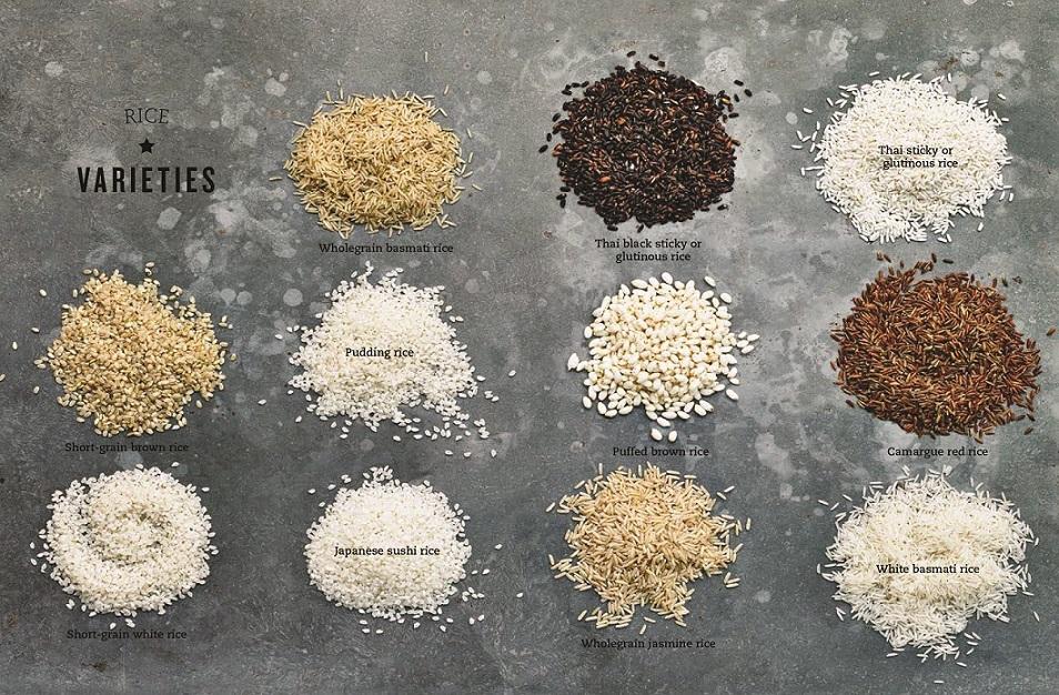 Posh-Rice_Rice-Varieties-1.jpg