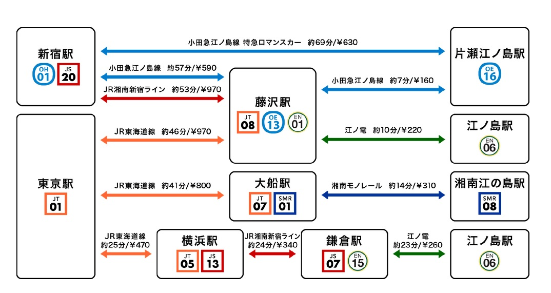 enoshima12.jpg