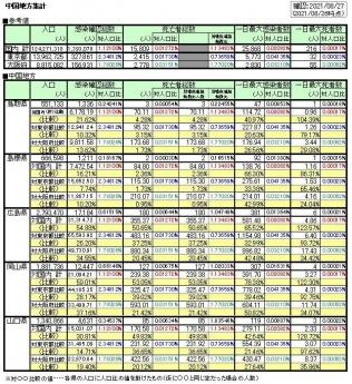 20210827COVID19-chugoku02.jpg