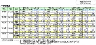 20210902COVID19-chugoku01.jpg