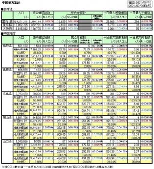 20210909COVID19-chugoku02.jpg