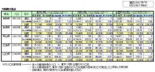 20210917COVID19-chugoku01.jpg