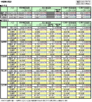 20210917COVID19-chugoku02.jpg