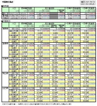 20210923COVID19-chugoku02.jpg
