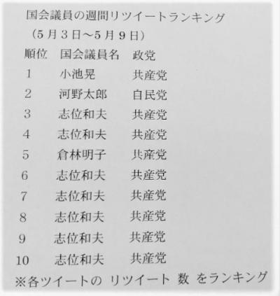 20210503-09_Retweet_Ranking-01.jpg