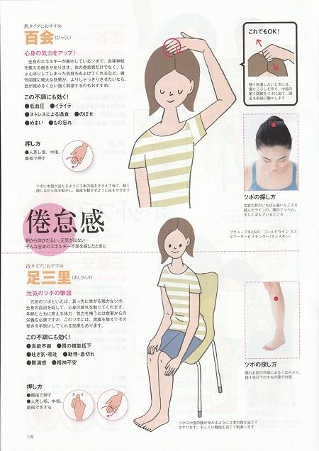女性鍼灸 東京 女性のツボ 集英社 2021 鍼灸