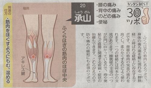 こむら返りに効くツボ 承山 東京新聞