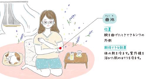 養命酒 曲池 目白鍼灸院 東京 女性 2021