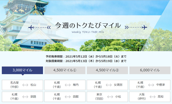 ANAは、「今週のトクたびマイル」路線を発表、東京・大阪発着便も対象で片道3,000マイル~!