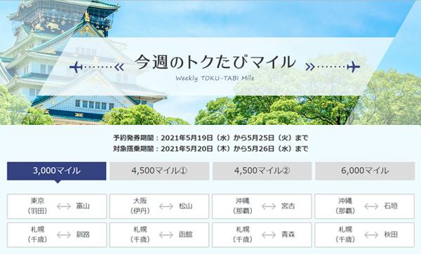 ANAは、5月20日~26日搭乗分の「トクたびマイル」路線を発表、片道3,000マイル~!