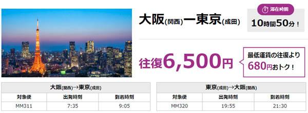 大阪(関西)~東京(成田)往復6,500円で、滞在時間も10時間50分。