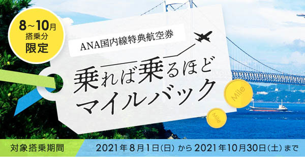 ANAは、8~10月搭乗分限定で「乗れば乗るほどマイルバックキャンペーン」を開催!