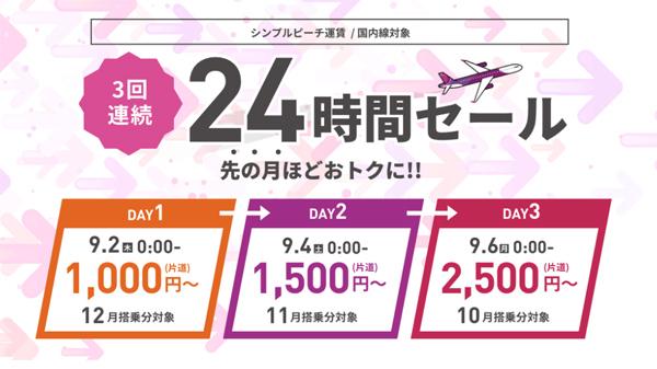 ピーチは、3回連続で24時間セールを開催、片道1,000円~!