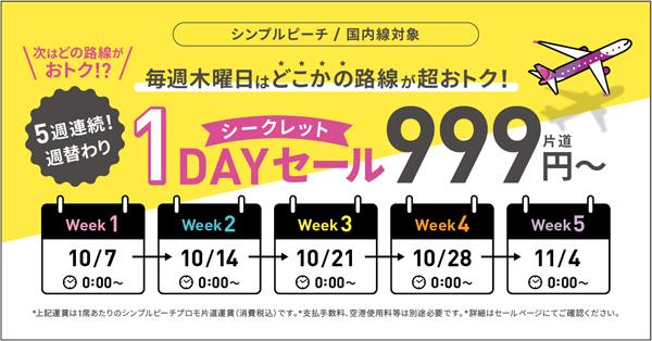ピーチは、5週連続でどこかの路線が超おトクな「シークレット1DAYセール」を開催、片道999円!