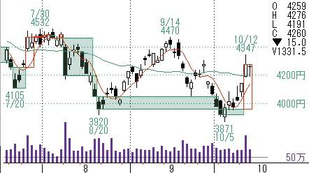 stocksinfo_2021-10-14_7-37-11_No-00.jpg