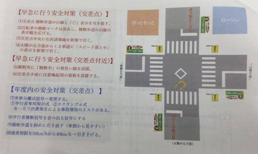交差点の安全対策図