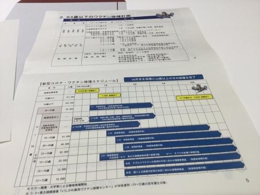 市民会議資料
