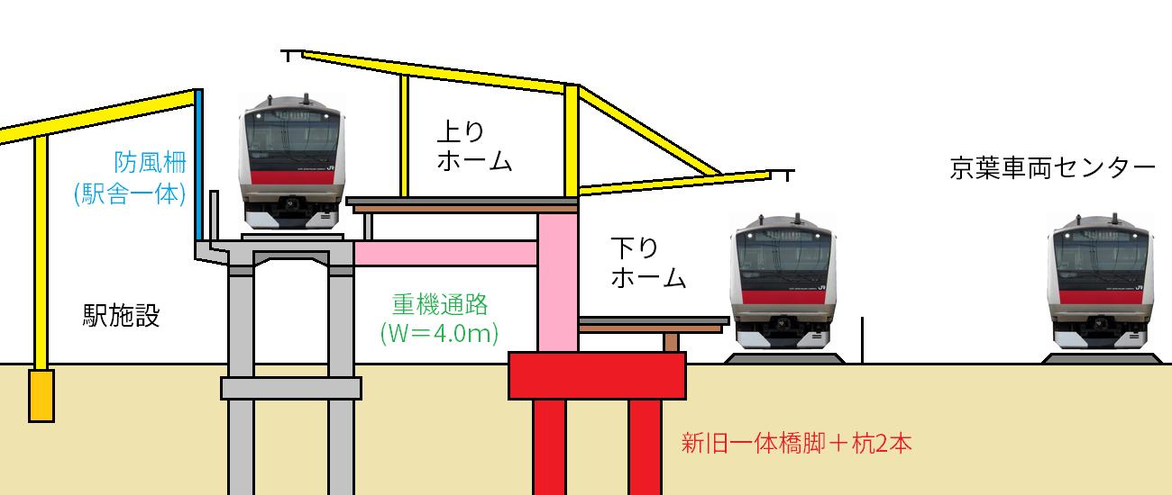 京葉線幕張新駅ホーム構造