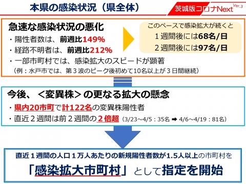 令和3年4月19日「感染拡大市町村の指定がされました。」_000002