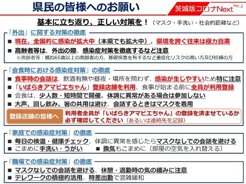 令和3年5月10日「感染拡大市町村の追加等、及び石岡市は13日解除!」_000006