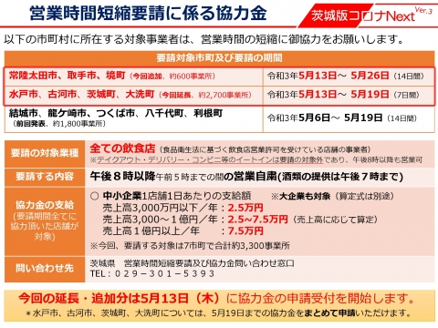 令和3年5月10日「感染拡大市町村の追加等、及び石岡市は13日解除!」_000008