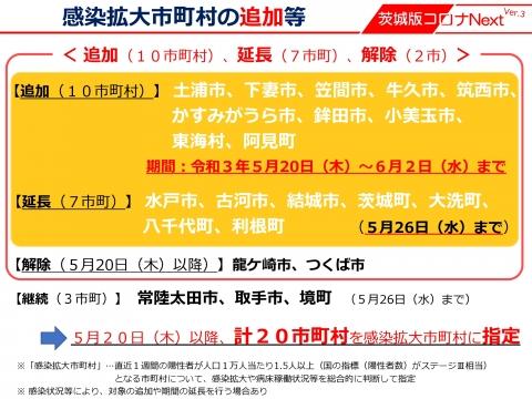 令和3年5月17日「感染拡大市町村の追加等」_000001