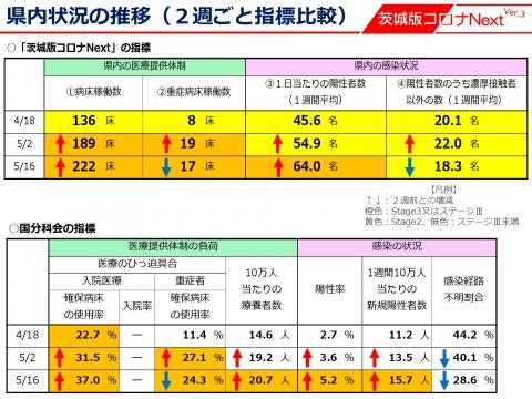 令和3年5月17日「感染拡大市町村の追加等」_000003
