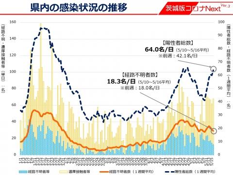 令和3年5月17日「感染拡大市町村の追加等」_000004