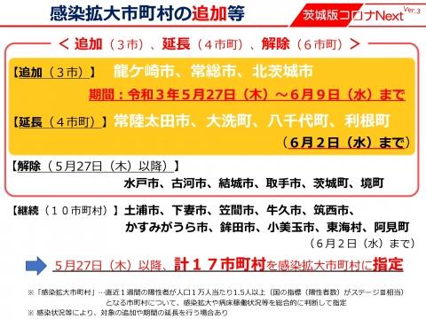 令和3年5月24日「感染拡大市町村の追加等について」_000001