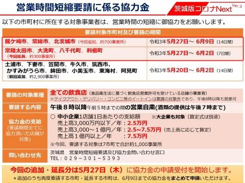 令和3年5月24日「感染拡大市町村の追加等について」_000006