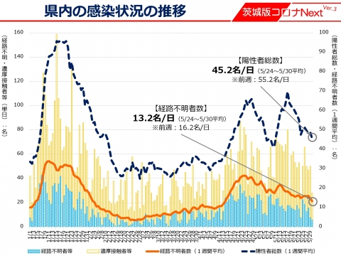 令和3年5月31日「感染拡大市町村の追加等」_000003