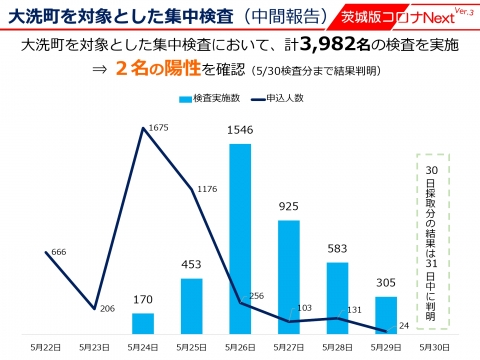 令和3年5月31日「感染拡大市町村の追加等」_000005