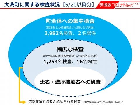 令和3年5月31日「感染拡大市町村の追加等」_000006