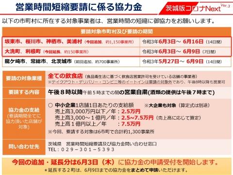 令和3年5月31日「感染拡大市町村の追加等」_000008