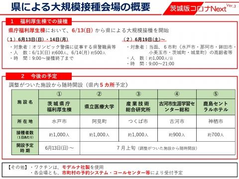 令和3年6月7日「コロナ判断指標がステージ2・大型接種会場設置」_000010