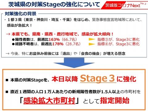 令和3年7月27日「知事記者会見コロナStage3に強化」_000001