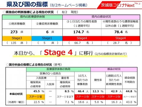 令和3年8月3日「県独自の緊急事態宣言発令」_000005