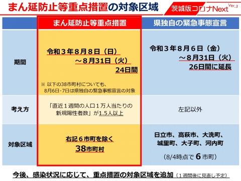 令和3年8月5日「国のまん延防止等重点措置」適用後の対策等_000002