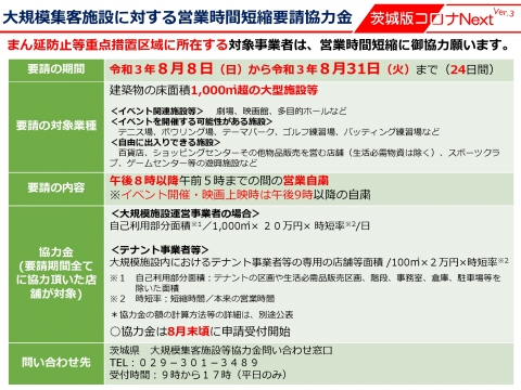 令和3年8月5日「国のまん延防止等重点措置」適用後の対策等_000007