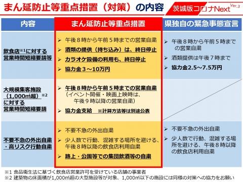 令和3年8月12日「まん延防止等重点措置区域の追加」_000007