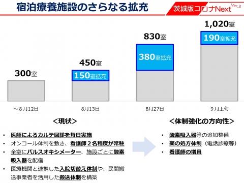 令和3年8月06日「茨城県非常事態宣言」知事記者会見資料_000009