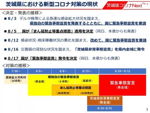 「茨城県議会災害対策会議が緊急開催されました。」 (1)