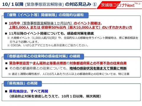 令和3年9月27日「コロナStage2に引下げ(10月1日以降の対応)_000008