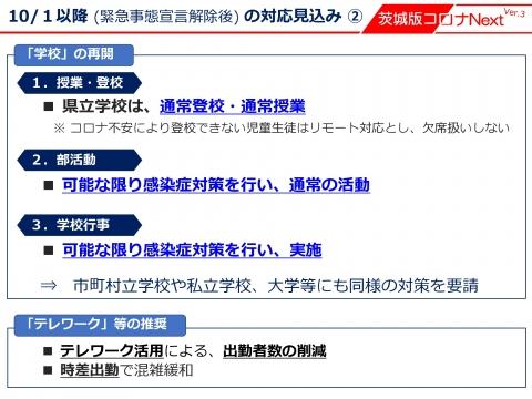 令和3年9月27日「コロナStage2に引下げ(10月1日以降の対応)_000009