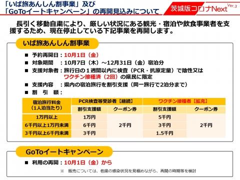 令和3年9月27日「コロナStage2に引下げ(10月1日以降の対応)_000010