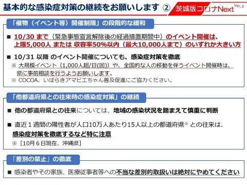 令和3年10月7日「_ステージ1への緩和」しかし石岡市が異常に感染者が多いです。_000006